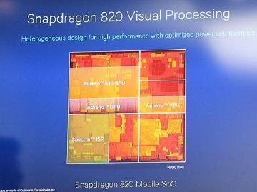 GPU性能提高40%!高通驍龍820搭載Adreno 530